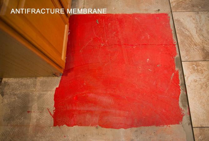 Anti Fracture Membrane